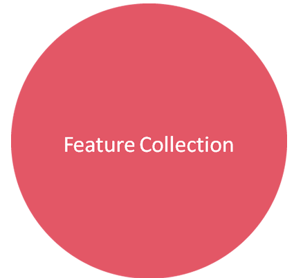 Summit Evolution Feature Collection